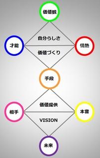 ライフワーク基本フレーム【グレー】.jpg